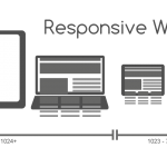 Website Design Services from Professional Web Development Company